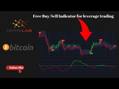 Free Buy/Sell Indicator For Leverage Trading - When To Trade - See Results