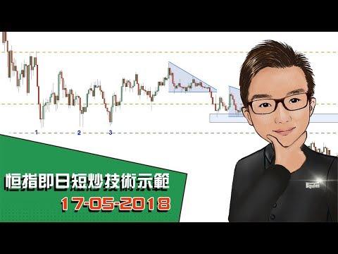 恒指即日短炒技術示範 17-05-2018 - SignalTom投資迷你大學