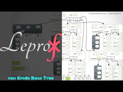 ⨘ } Algorithms } 019 } Data Structures } van-Emde Boas [ vEB ] Trees }