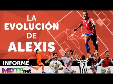 La Evolución de Alexis