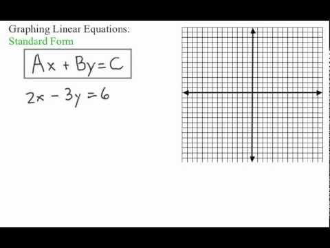 How To Graph Linear Equations Standard Form Cover Up Method Youtube