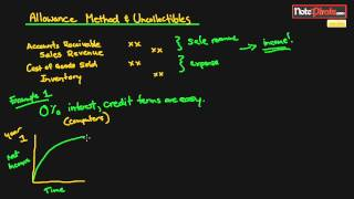Intro to the Allowance Method and Uncollectible Accounts (Financial Accounting Tutorial #41)