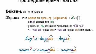 Прошедшее время глагола (7 класс, видеоурок-презентация)