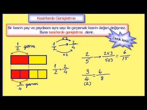 Necmi Demir- KESİRLERDE GENİŞLETME,SADELEŞTİRME 4. Ve 5.sınıf (2014)