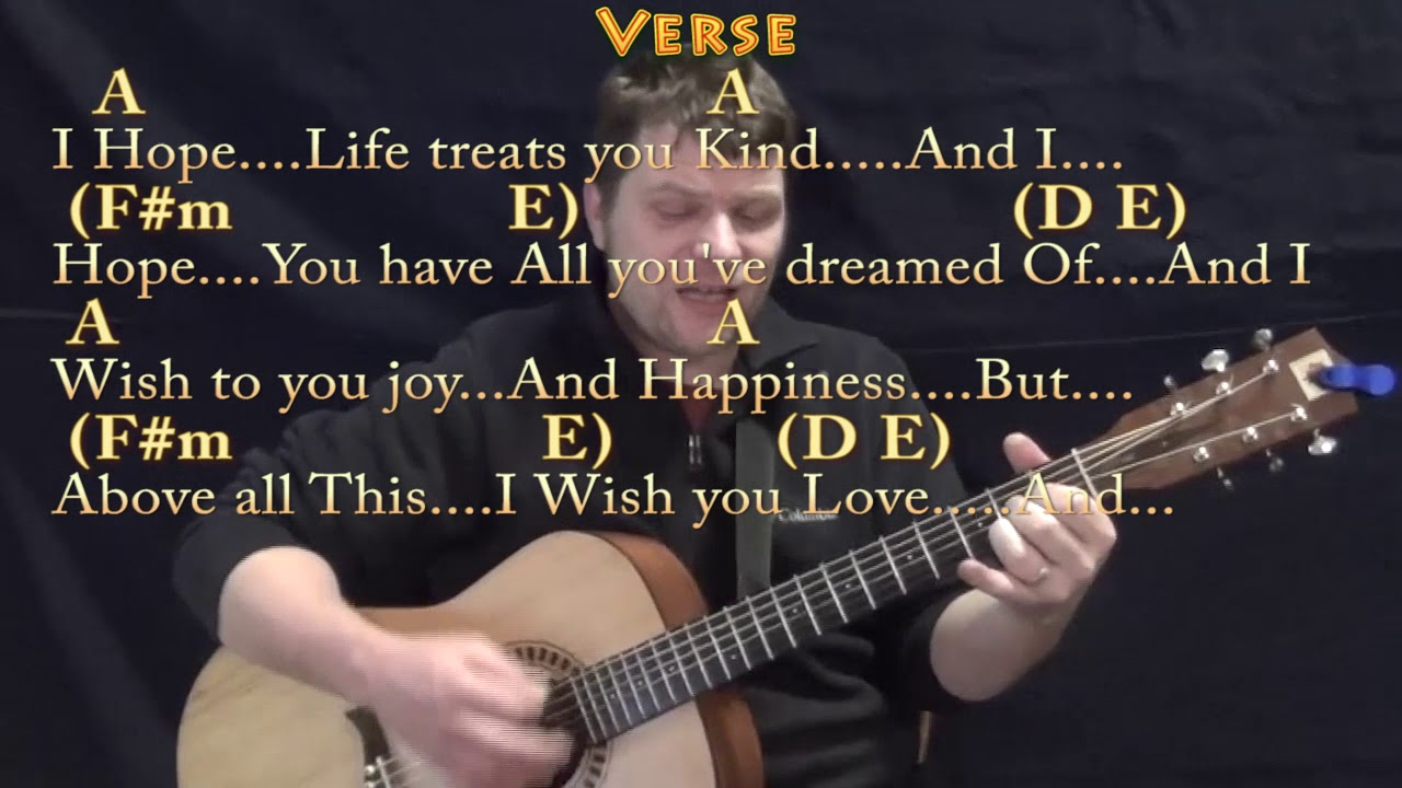 I Will Always Love You Dolly Parton Guitar Cover Lesson In A With