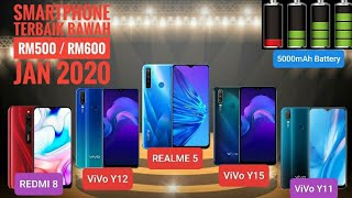 Handphone Murah Terbaik 2020 Malaysia
