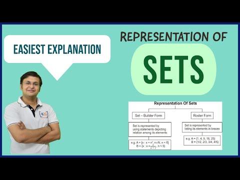 Part-2   Representation Of Sets In English   Set Builder Form Tabular Representation Roster Form