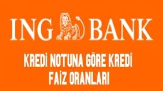ING Bank Kredi Notuna Göre Kredi Faiz Oranları 2019
