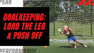Goalkeeper Training: Loading the Leg & Pushing Off