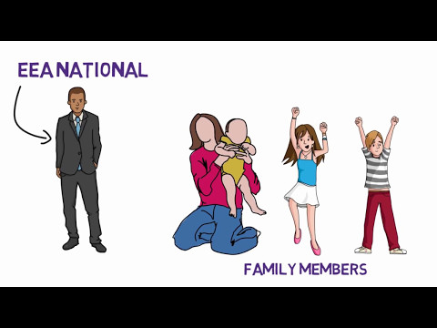 Permanent Right of Residence in the UK for EEA nationals and Their Family Members (Category 2 )