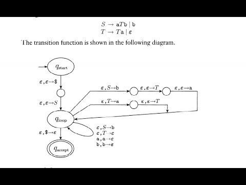Pushdown Automata (PDA) Bangla | Theory Of Computation