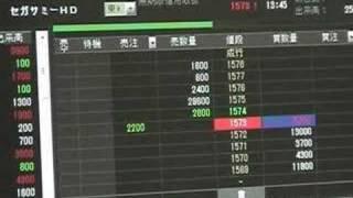 【株動画】セガサミーホールディングス【むらやんトレード】