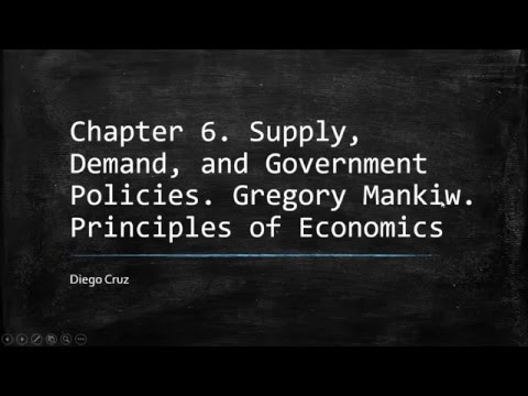 Chapter 6. Supply, Demand, and Government Policies.