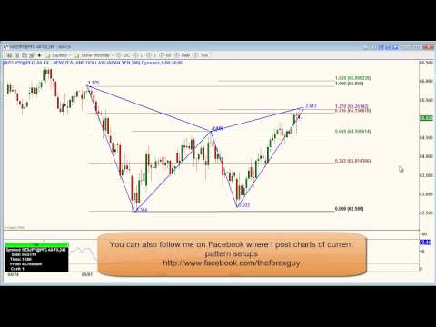 Forex Education May 21