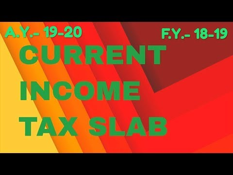 Income tax slab rate for f.y. 2018-19 a.y. 2019-20