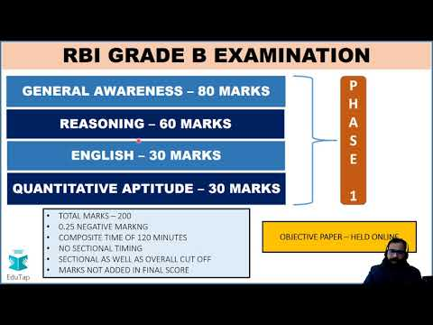 RBI Grade B 2019 - Syllabus Strategy,Preparation Plans and Tips