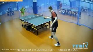 Терпеливый теннис