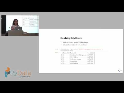 Delia Rusu - Estimating stock price correlations using Wikip