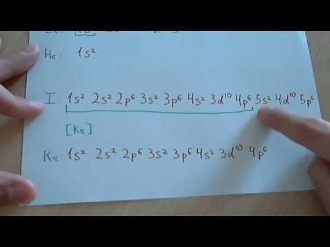 Qumica kernel y configuracin electrnica urtaz Gallery