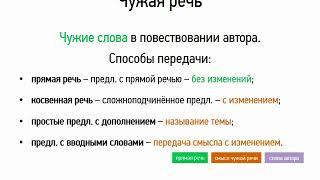 Чужая речь (9 класс, видеоурок-презентация)