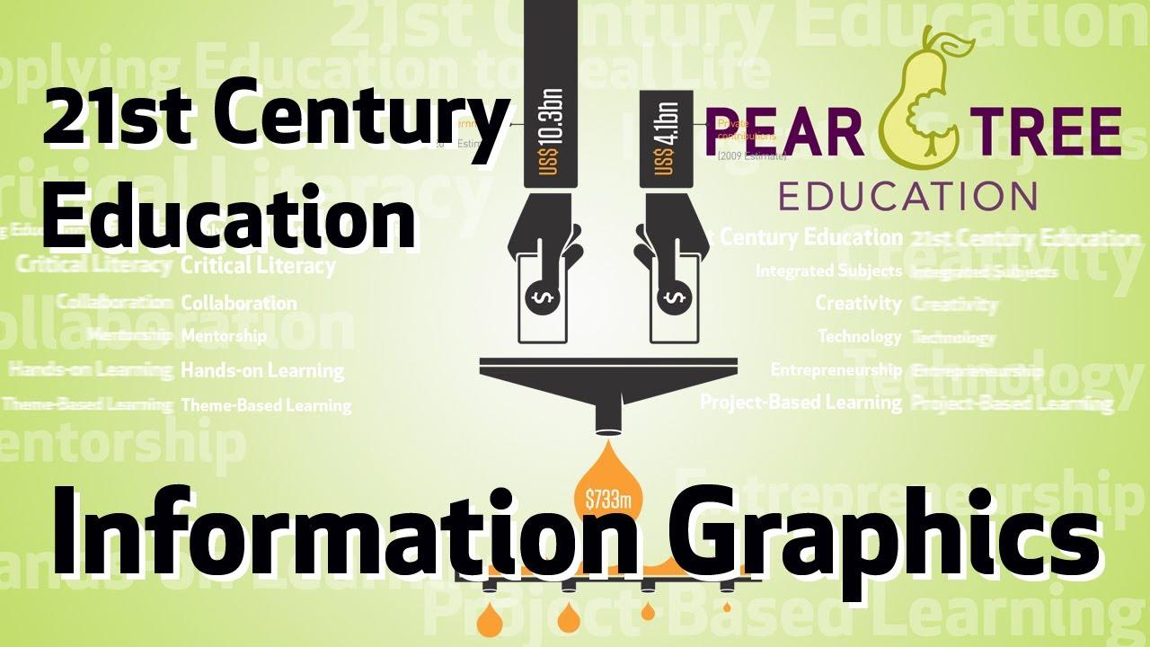 21st century education 21st century education commission.