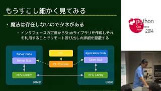 CR05 XML-RPC : Pythonが「電池付属」と呼ばれる理由 (ja)
