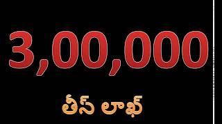 Read Counting Numbers in Hindi 1 to 100 (అంకెలను/సంఖ్యలను హిందీలో చదవడం)
