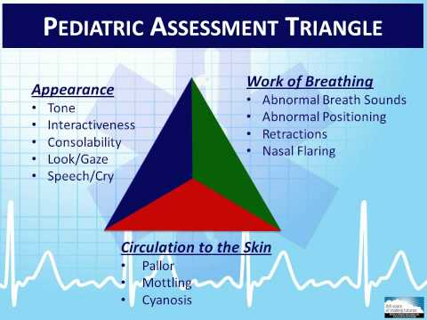 EMT 7-1:  Pediatric