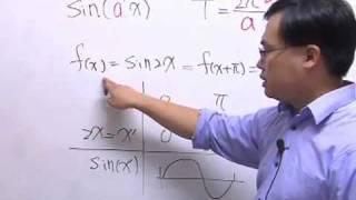 15周期函数_同三角40讲.mp4