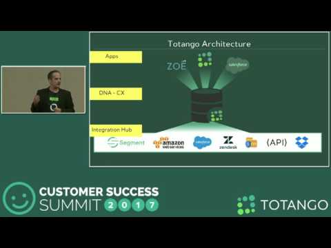 [TRACK 2] Under the Hood of Totango's Award Winning Technology - Customer Success Summit 2017