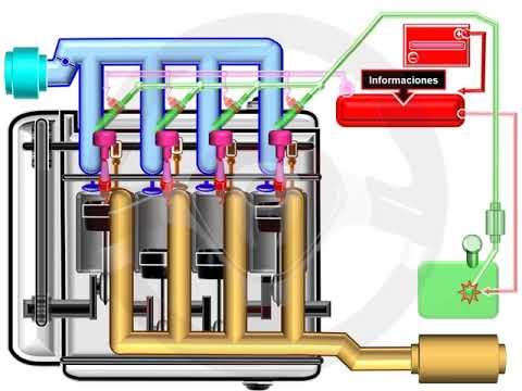 ASÍ FUNCIONA EL AUTOMÓVIL (I) - 1.12 Alimentación y encendido del motor de gasolina (9/22)