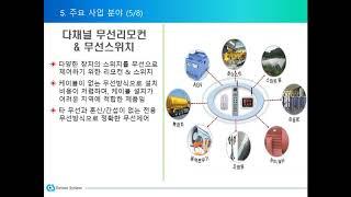 지트론시스템 회사소개