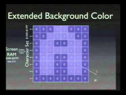 La conferencia definitiva sobre el Commodore 64