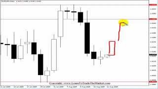 Inside Bar Price Action Forex Trading Strategy (Tutorial)