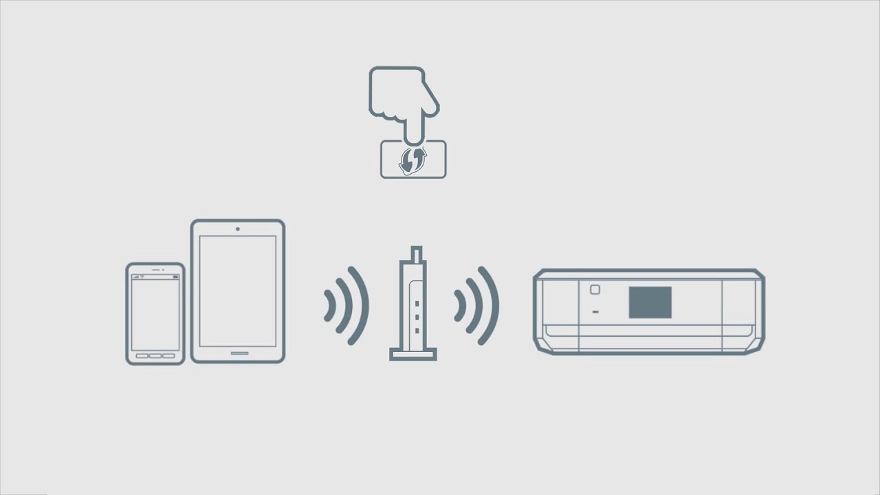 How to Connect a Printer with Mobile/Smart Device Using a WPS Button (Epson  XP-620/625) NPD5268