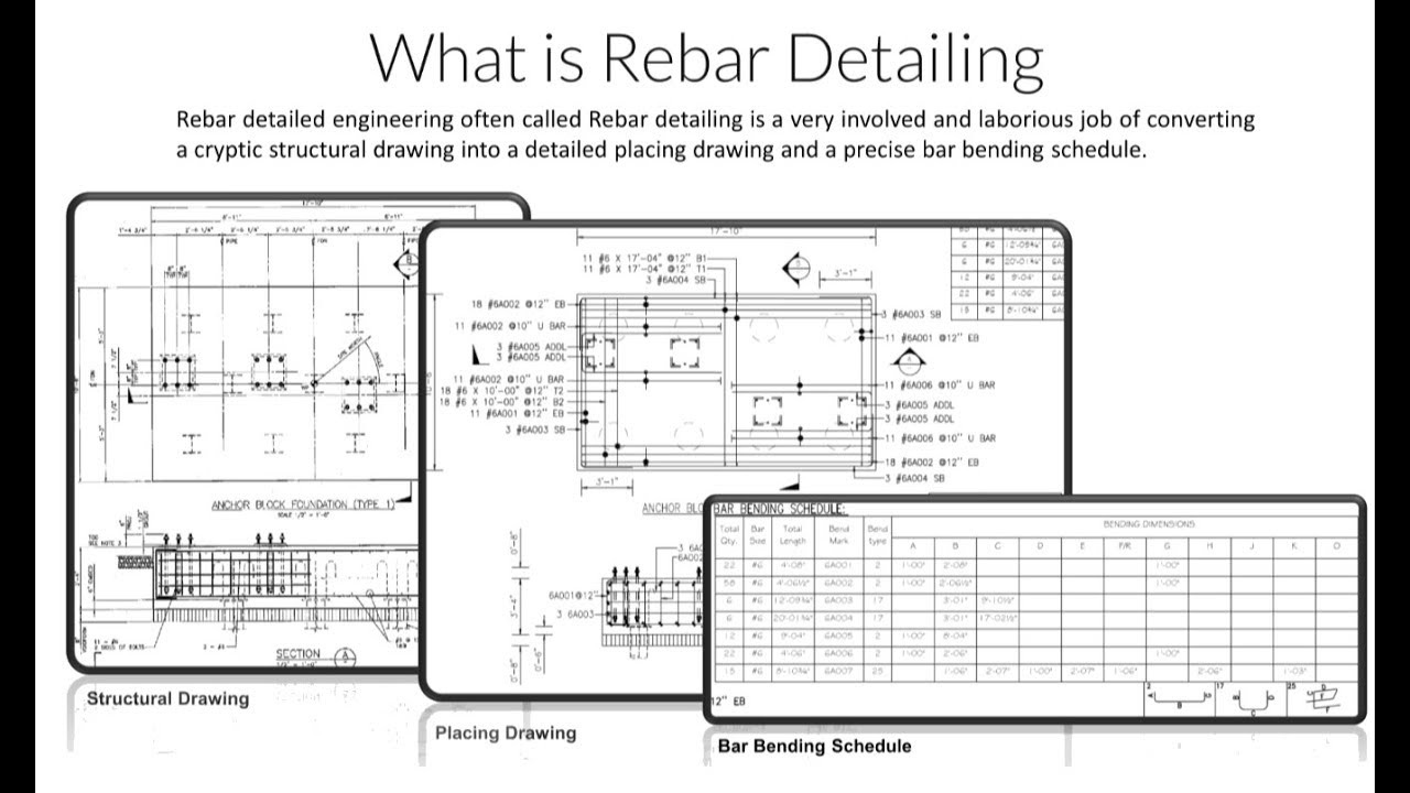 RGS Rebar Detailing Software | Bar Bending Schedule Software |