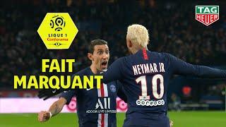 Neymar Jr illumine le match de son talent! 20ème journée de Ligue 1 Conforama / 2019-20