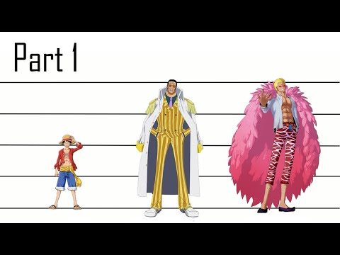 One Piece | Charaters Size Comparison Part 1 - Official information only