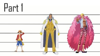 [2019] One Piece Charaters Size Comparison - Official information only