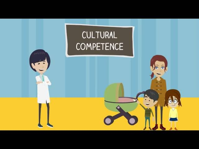 Health Literacy and Cultural Competency