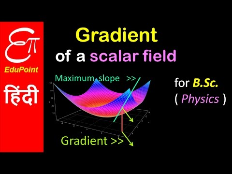 Directional derivatives and Gradient of a scalar function | video in HINDI | EduPoint