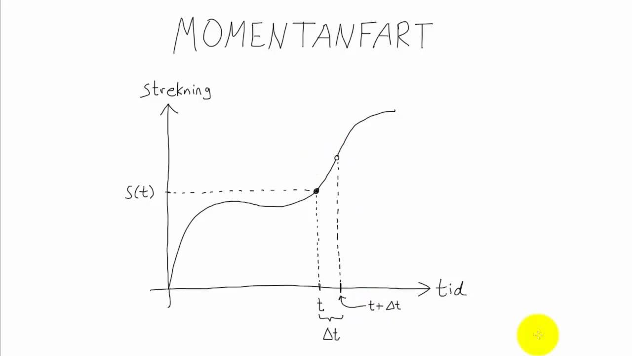 Fysikk 1 - 008 - Momentanfart
