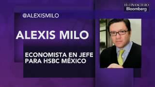 La economia mexicana se aceleraría en 2017: Alex Milo, economista HSBC