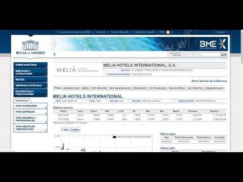 Análisis Bursátil Hoy Subida Cotización IBEX 35 Y Acciones De Telefónica + Coronavirus