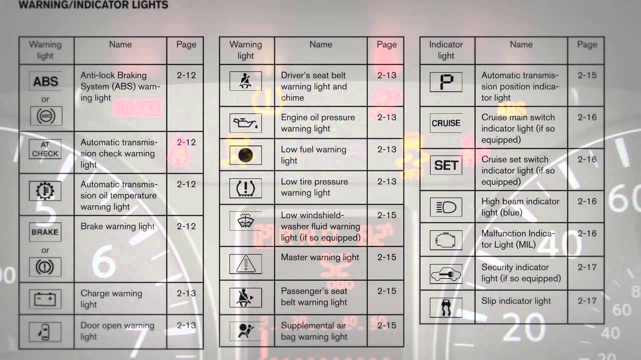 2017 Nissan Nv Penger Van Warning And Indicator Lights