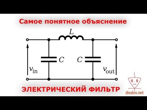Как работает Электрический ФИЛЬТР РЕАЛЬНО | Часть 1