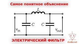 Фото Как работает Электрический ФИЛЬТР РЕАЛЬНО | Часть 1