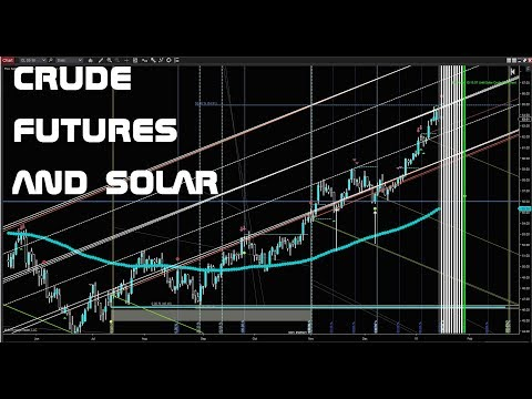 Analyzing Crude at a Solar Cycle Apex