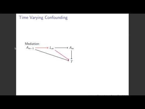 Structural Nested Accelerated Failure Time Models