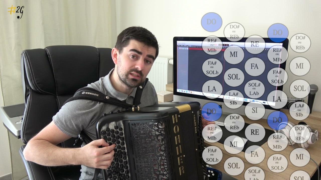 La transposition sur le clavier boutons